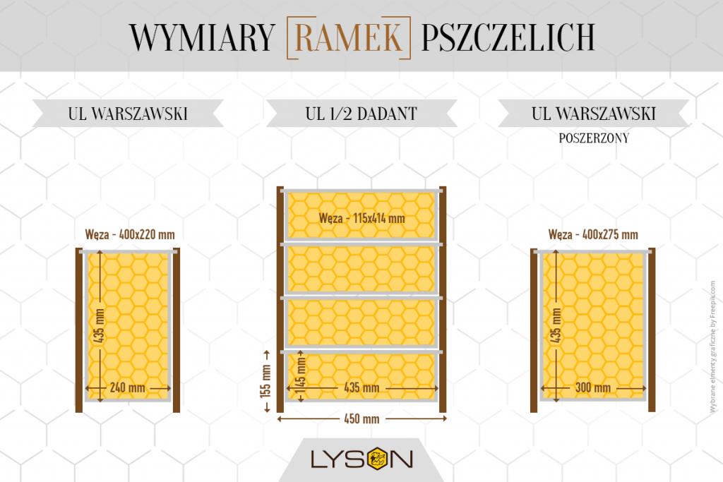 Wymiary ramek pszczelich-1b