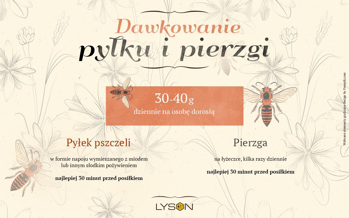 Dawkowanie pyłku i pierzgi