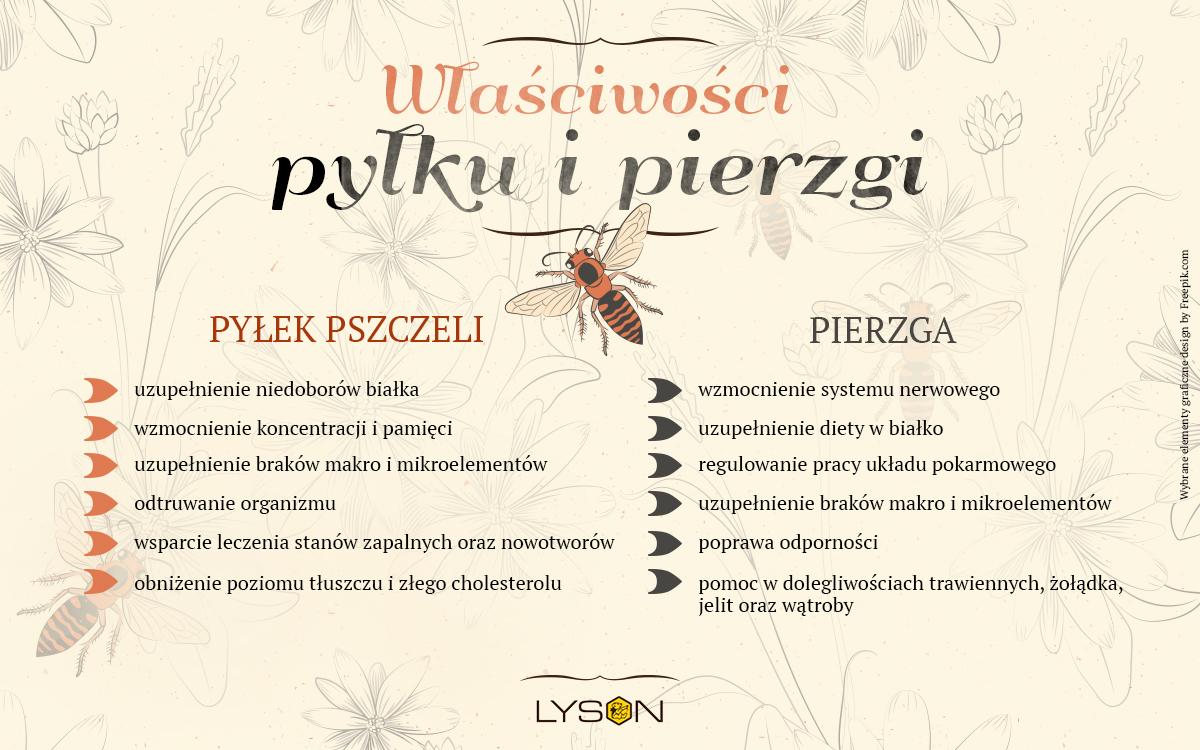Właściwości pyłku i pierzgi
