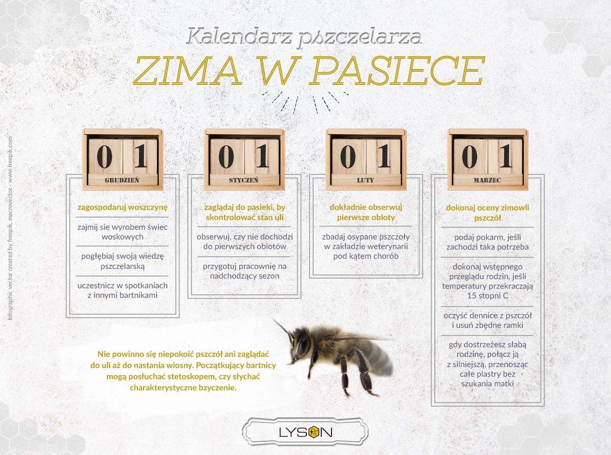 Kalendarz pszczelarza