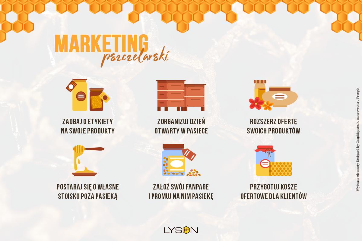 Marketing pszczelarski
