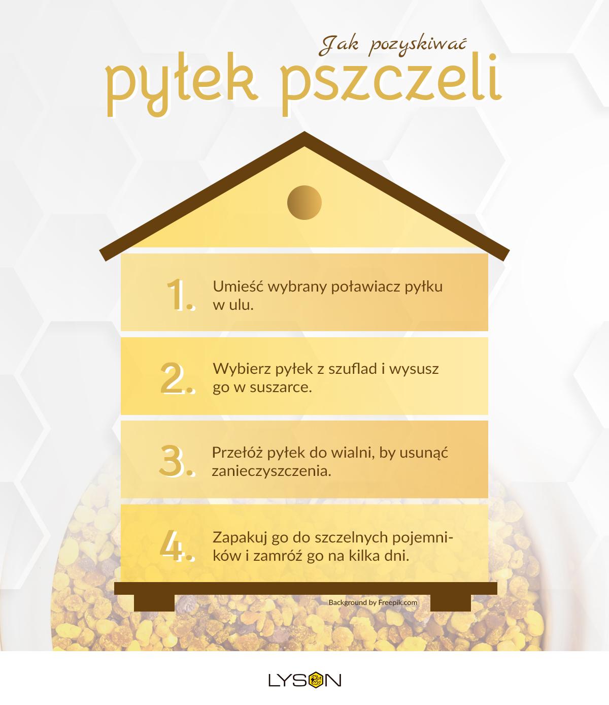 Jak pozyskiwać pyłek pszczeli?